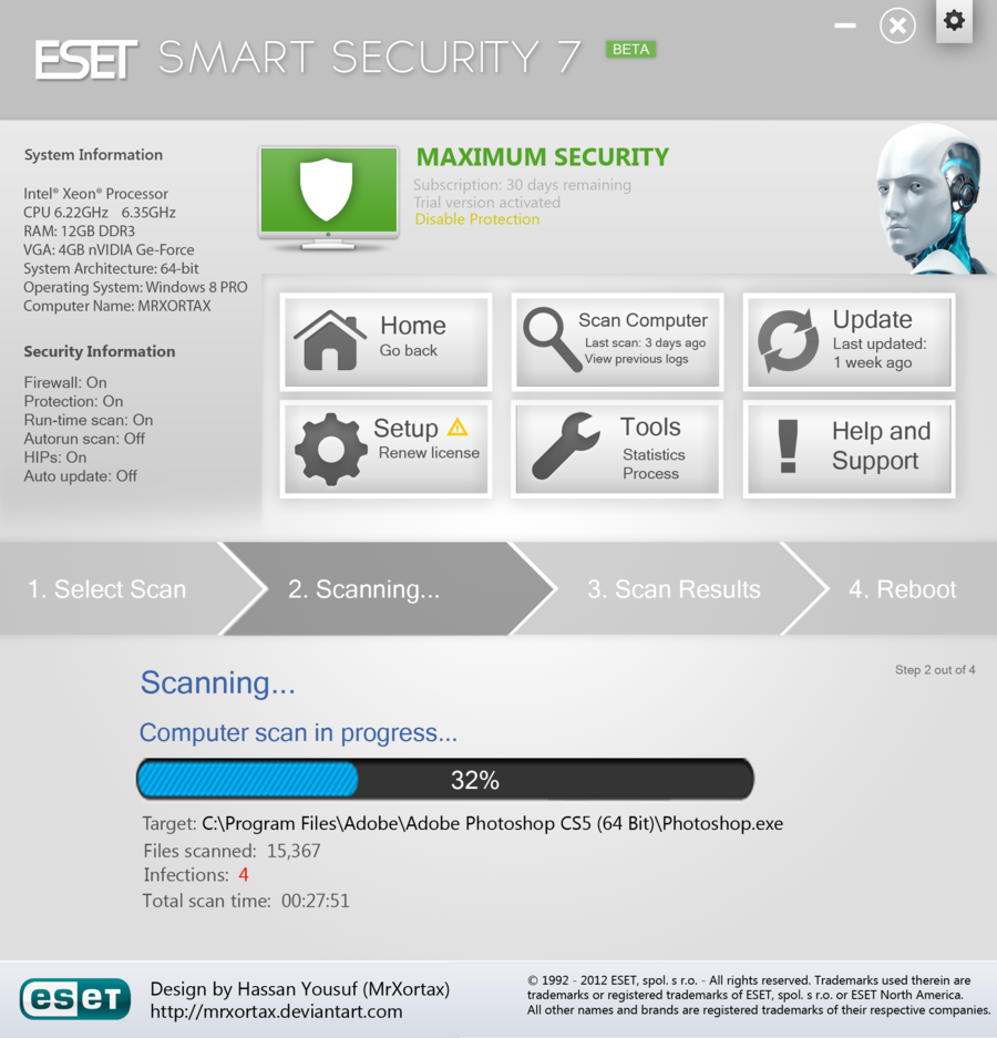 ESET Smart Security for Windows 8 - ESET Beta Products for