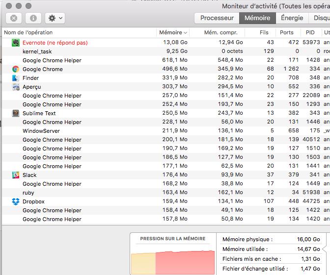 Evernote App Memory Hog - Evernote for Mac - Evernote User Forum