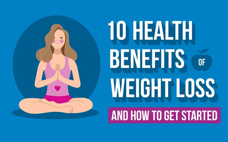 10 Health Benefits Of Weight Loss Infographic Live Life Weight