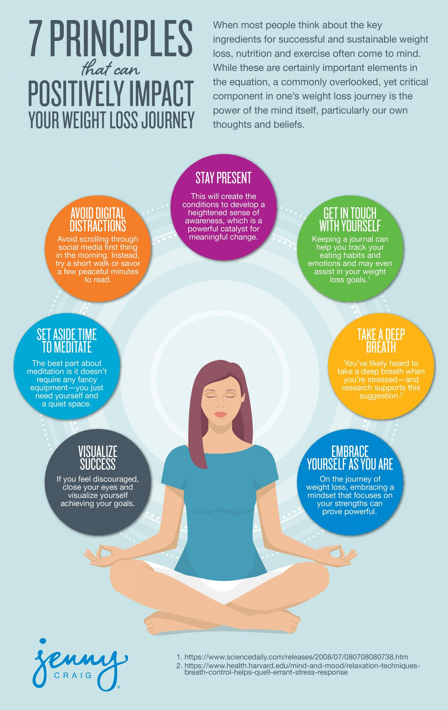 Mindfulness_Inforgraphic_800x1200_FINAL.jpg