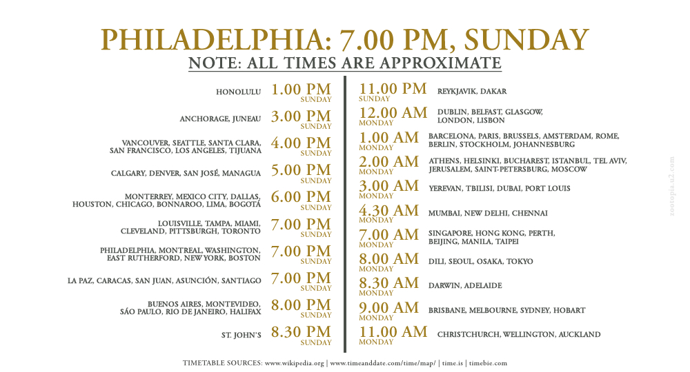 02_Philadelphia_Timetable.jpg