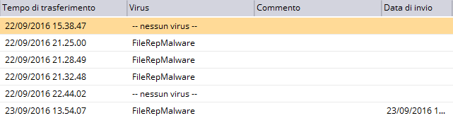 wscript and wVx4rt exe - Resolved Malware Removal Logs