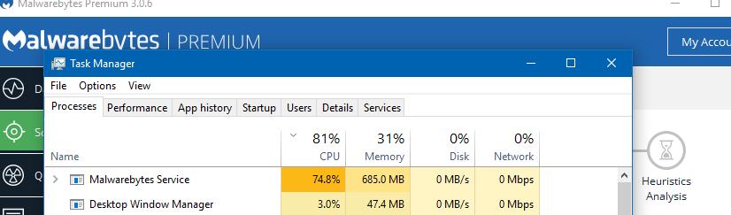 malwarebytes disk usage