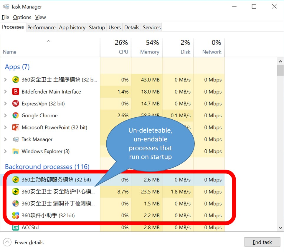 UNREMOVABLE MALWARE: ZhuDongFangYu.exe - Resolved Malware Removal