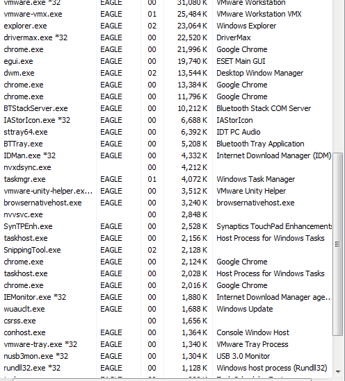 32 bits process in task Manager - Resolved Malware Removal Logs