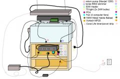 Wiring tank diagram
