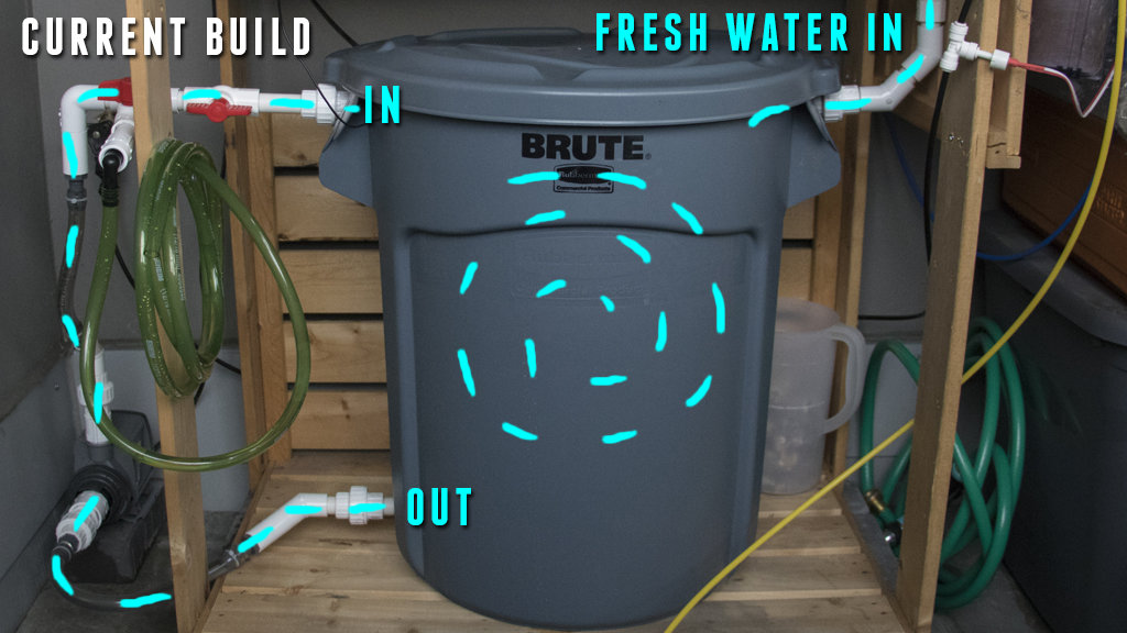 Build A Saltwater Mixing & Water Change Station - DIY Projects