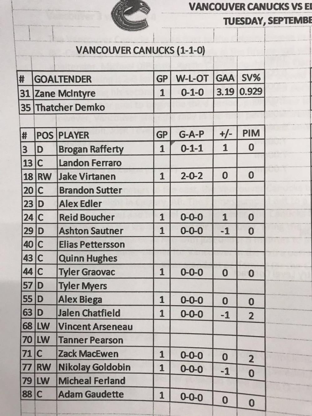 [GDT/PGT] Canucks Vs Oilers | 7pm - Canucks Talk - Canucks ...