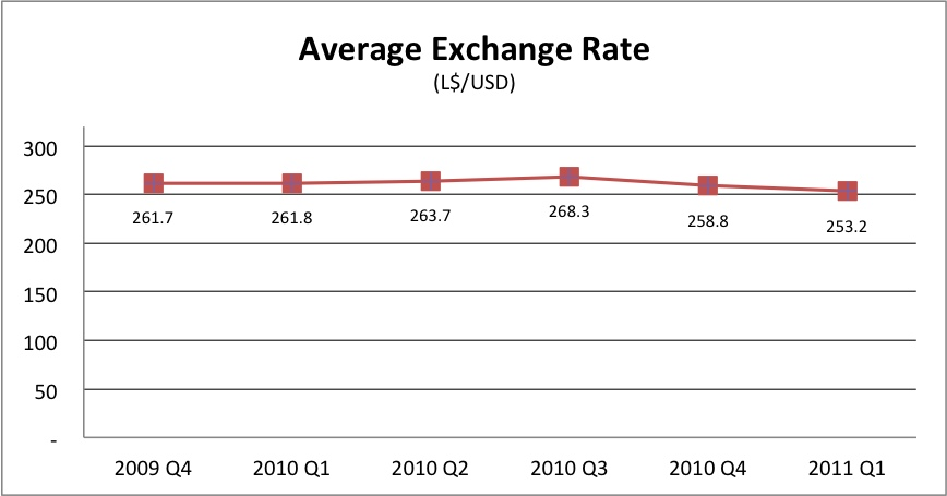 avg_exchange_rate.jpg