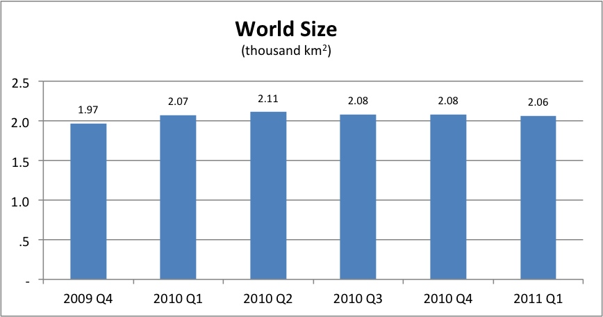 world_size_km2.jpg