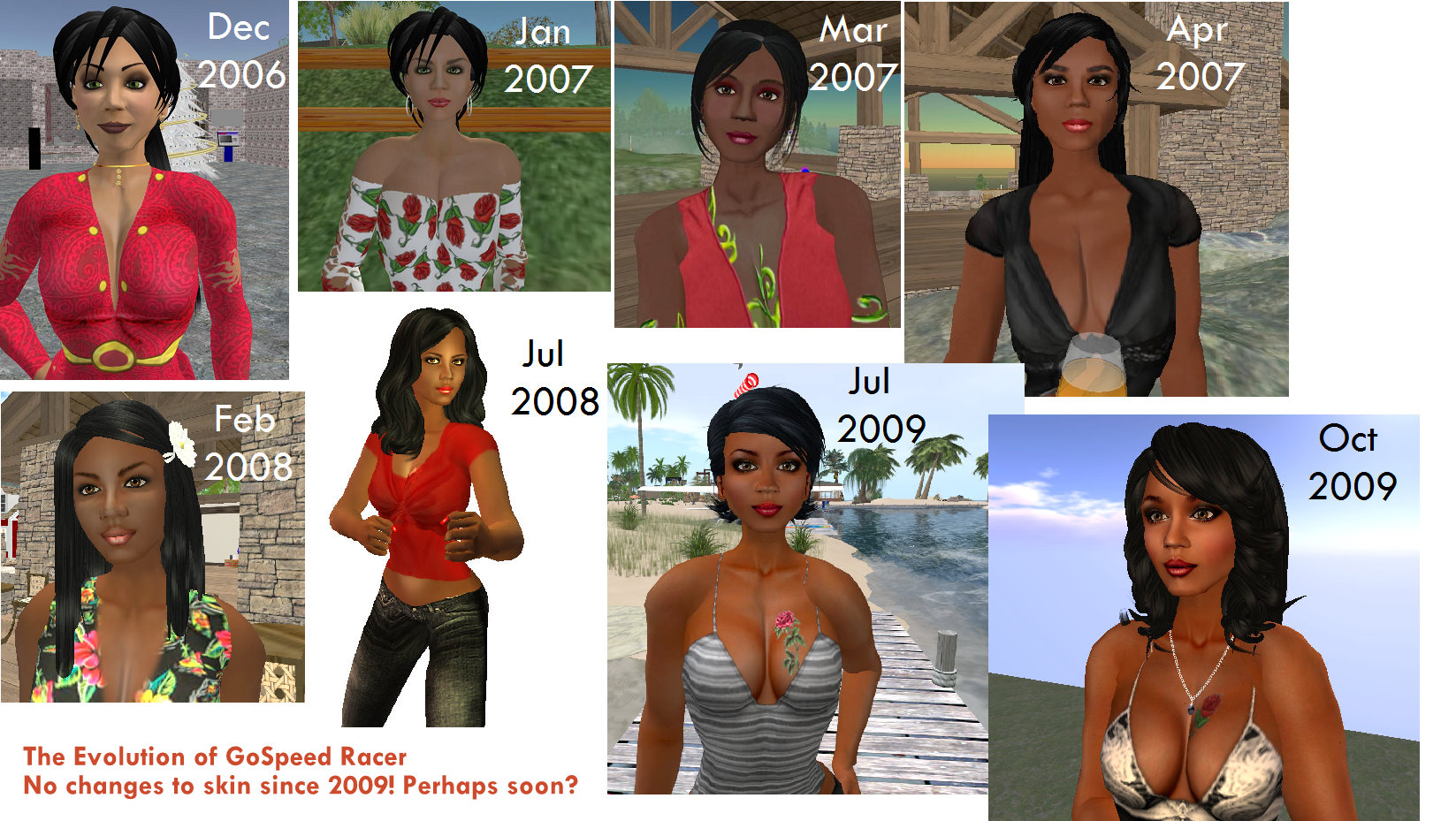 Evolution of my avatar