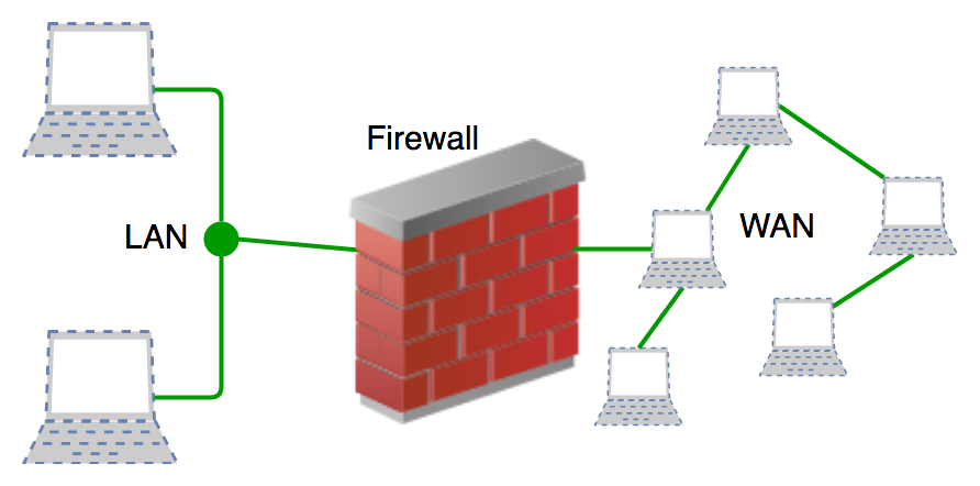 introduction-to-firewall-1.png