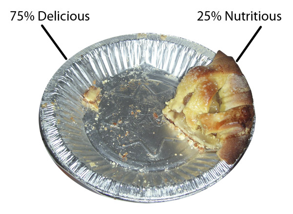 Apple_pie_chart.jpg.31db396ea9c651f10981a90471ca65fe.jpg