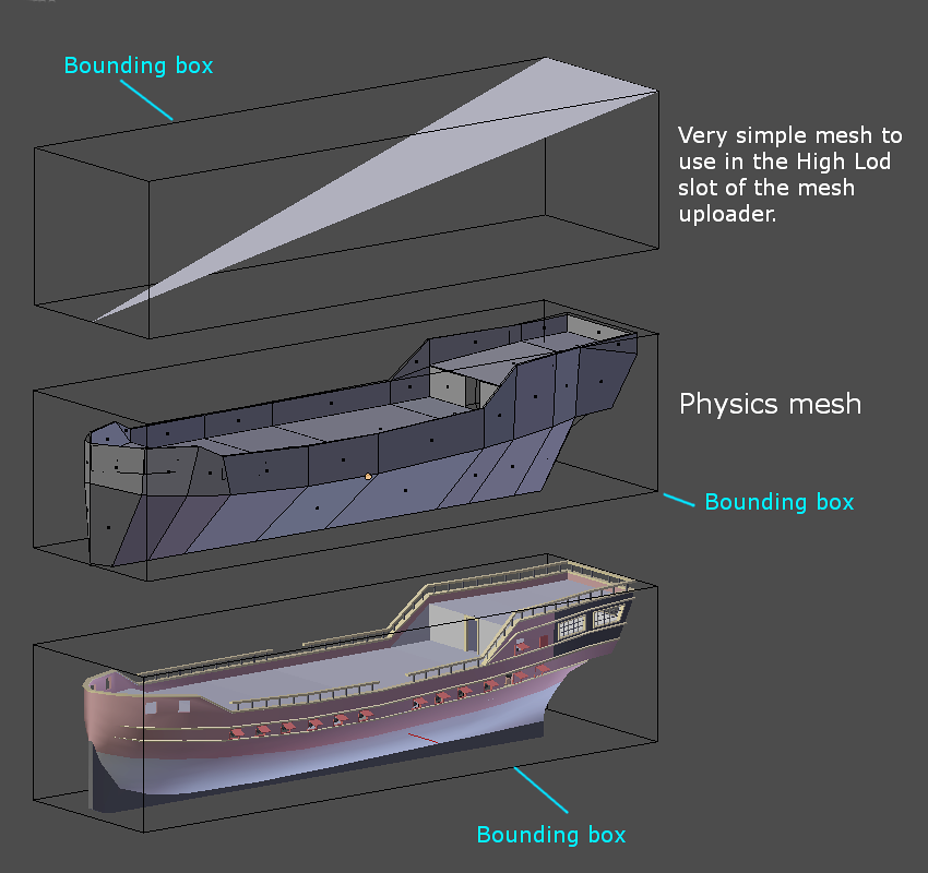 Create Physics for a Mesh Help - Mesh - Second Life Community
