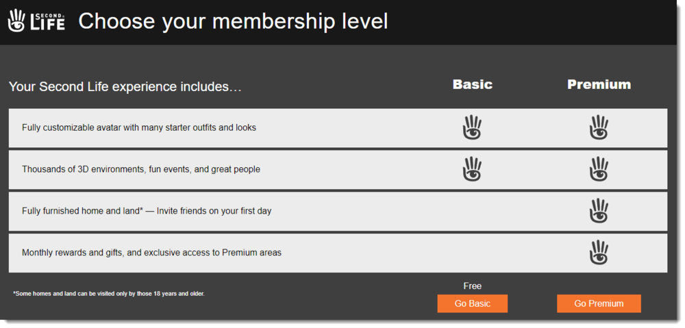 Change membership level.png