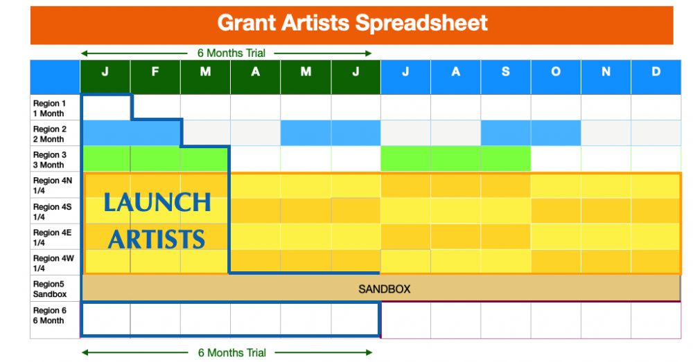 Grant Artist Spreadsheet.png