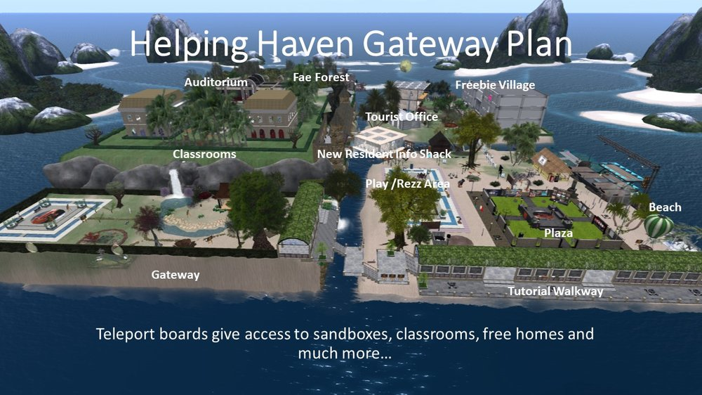 New Gateway Plan 2020.jpg
