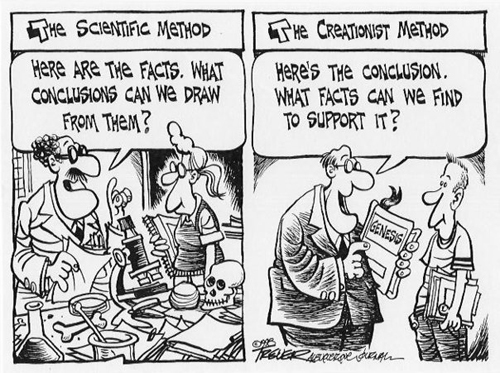 creationist method.jpg