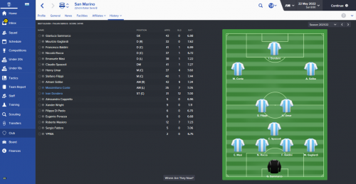 San Marino_ History Best Eleven-2.png