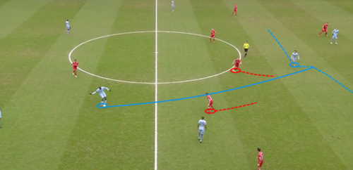 03_03_15+-+Silva's+lateral+movement.png