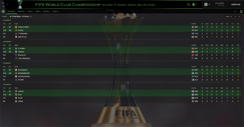 FIFA World Club Championship_ Overview Stages.png
