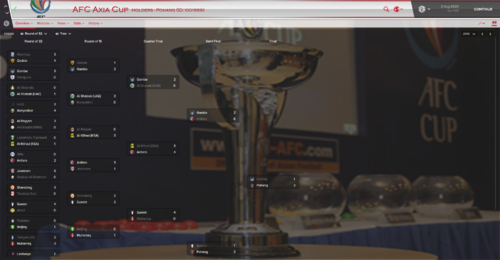 AFC Axia Cup_ Overview Stages.png
