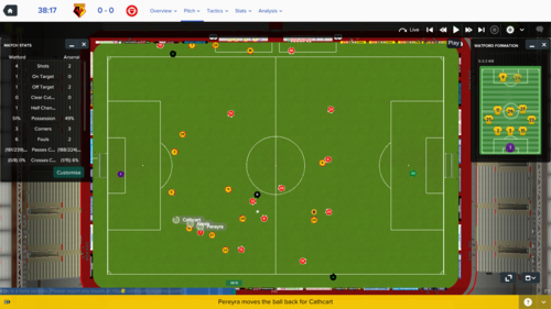 Watford v Arsenal_ Pitch Full-6.png