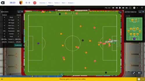 Watford v Arsenal_ Pitch Full-9.png