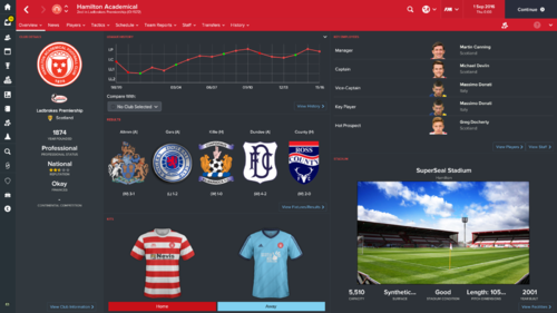 Hamilton Academical_ Overview Profile.png