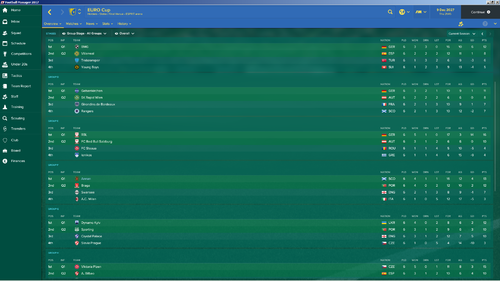 annan 2027-2028 Euro Cup group results.png
