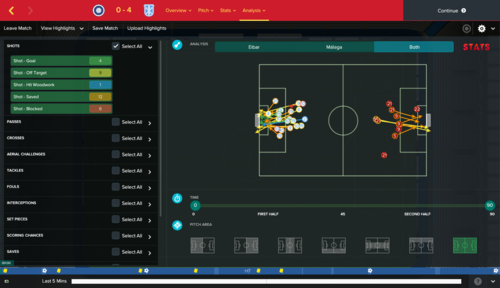 Eibar v Malaga_ Analysis Teams-2.png