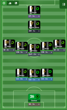 Newcastle United FC_  Overview.png