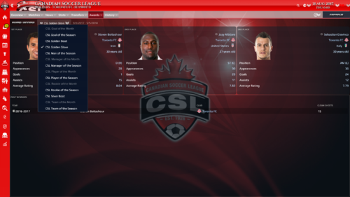 Canadian Soccer League_ Awards Award Winners.png