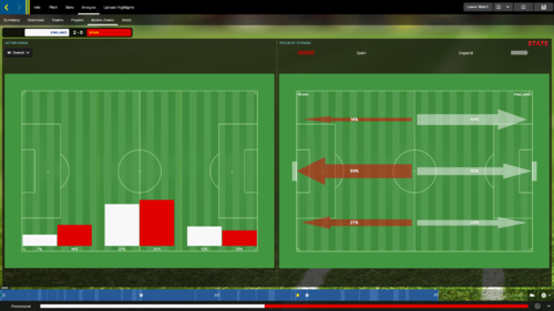 England v Spain_ Analysis Action Zones.png