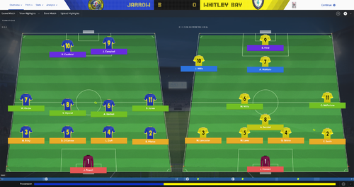 FM17 Vitrex Pitch Size Match Summary (Formations).png