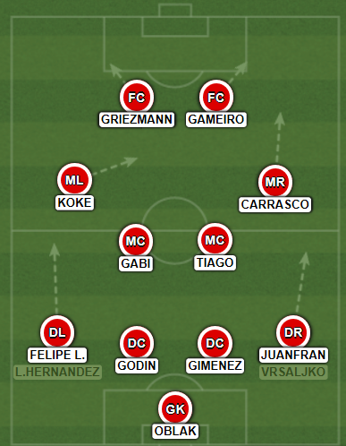 ... ATLETICO Line up.png ...