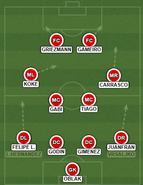 ATLETICO Line up.png