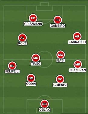 ATLETIC ATTACK LINE UP.png