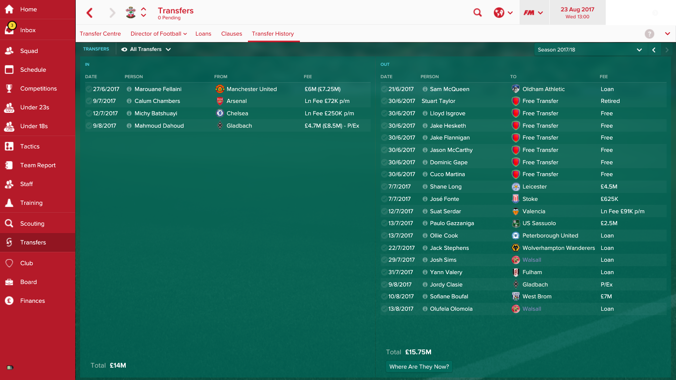 FM17: Southampton FC - #WeMarchOn - Good Player & Team Guide