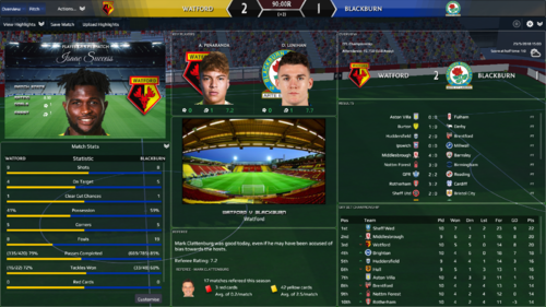 Watford v Blackburn_ Analysis Post-Match-4.png