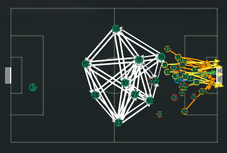 Sassuolo v Olimpija_ Analysis Teams-2.png