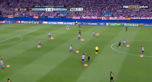 atletico-pressing-midfield.png