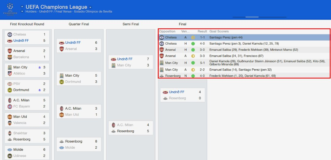 Your Best Longest Career Page 2 Football Manager General