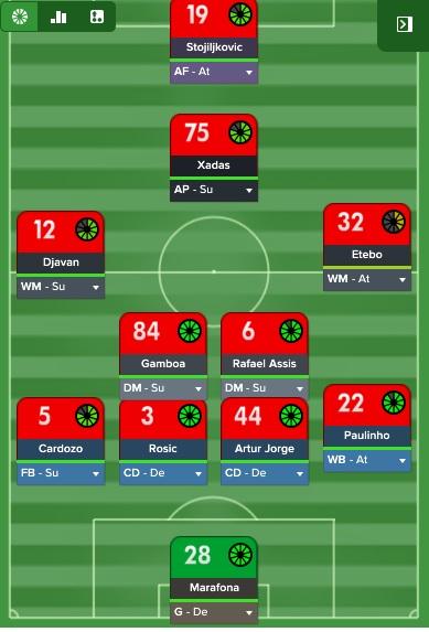 Mourinho Real Madrid Tactics Fm