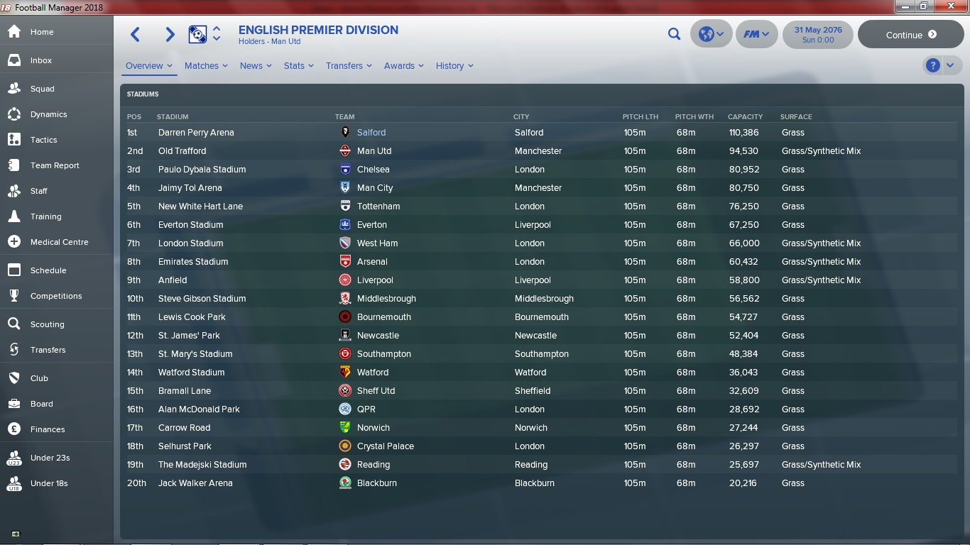When will I get a new stadium?!?!?!?!?! - Football Manager General