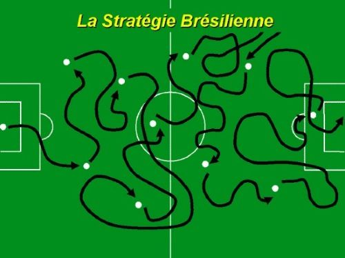 f337ded886d7479cff342667a82b7154--football-tactics-cross-country.jpg.6f8982bff4331037ebbb1b450f186b54.jpg