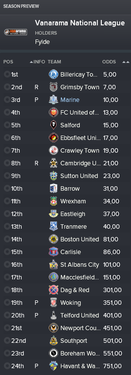 2018-05-05 23_41_14-Football Manager 2018.png