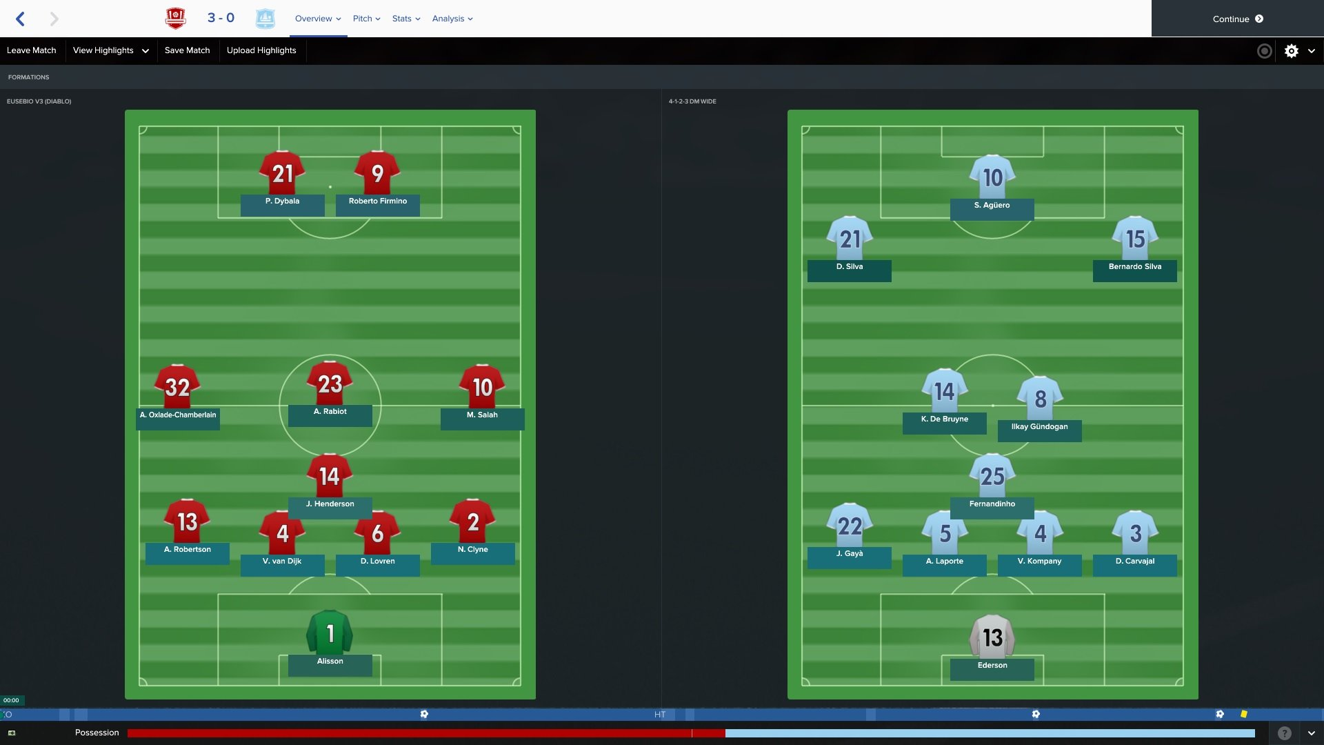 Diablo, Scramjet - supersystems live on - Football Manager General