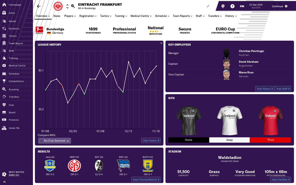 Football Manager 2019 Feature Blogs Official Bundesliga