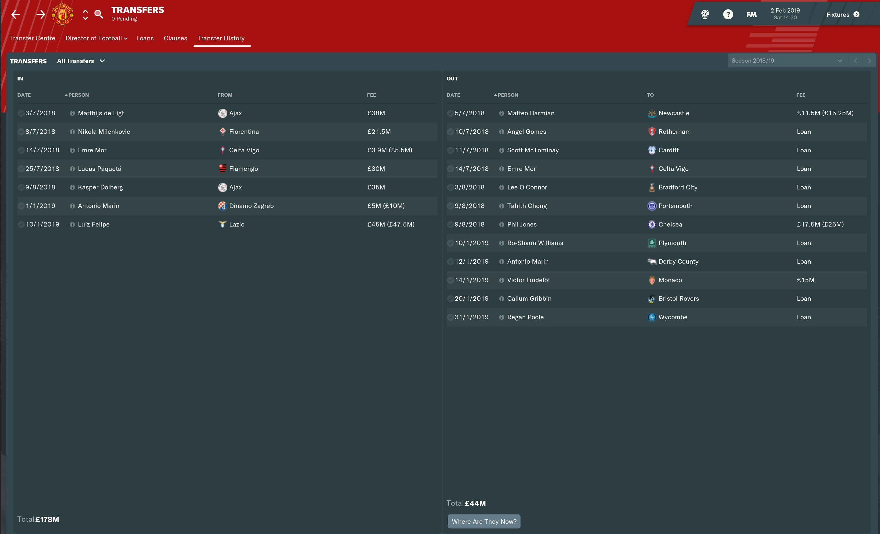 Fm19 Manchester United Good Player Team Guide Sports